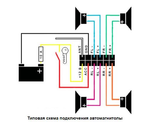 схема подключения автомагнитолы