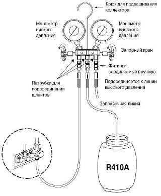 схема для самостоятельной заправки кондиционера