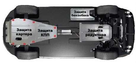 Для чего нужна металлическая защита картера?