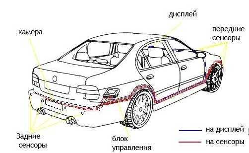 парктроник схема